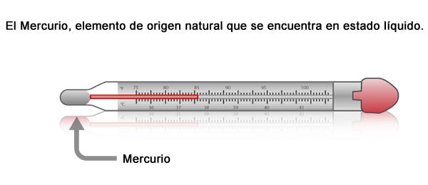 Tabla peridica de los elementos este ltimo es muy inestable su vida promedio es de 22 minutos antes de convertirse en astato que es un slido urtaz Choice Image